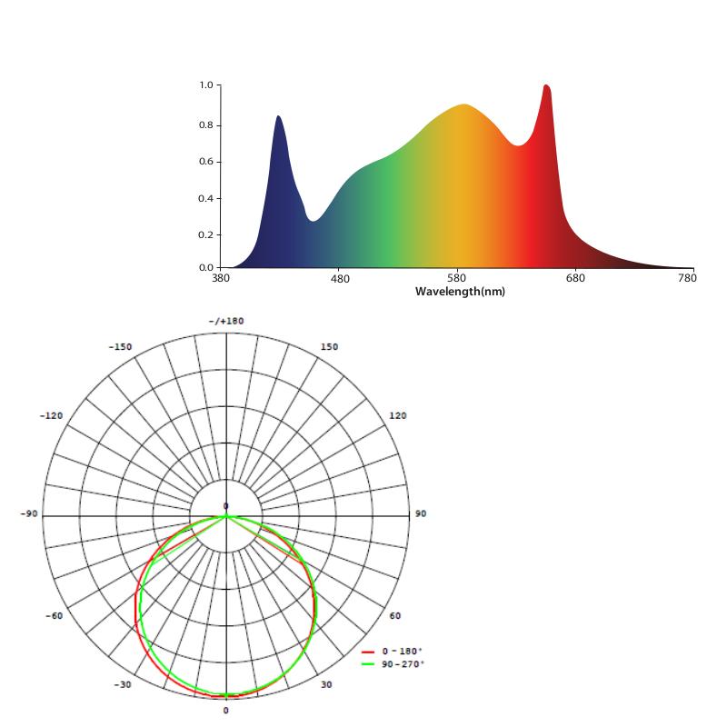 Espectro S4