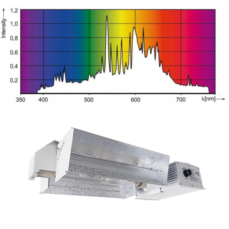 Luminaria Platinum Sonic CMH 315 W